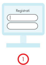 Immagine decorativa registrazione on line